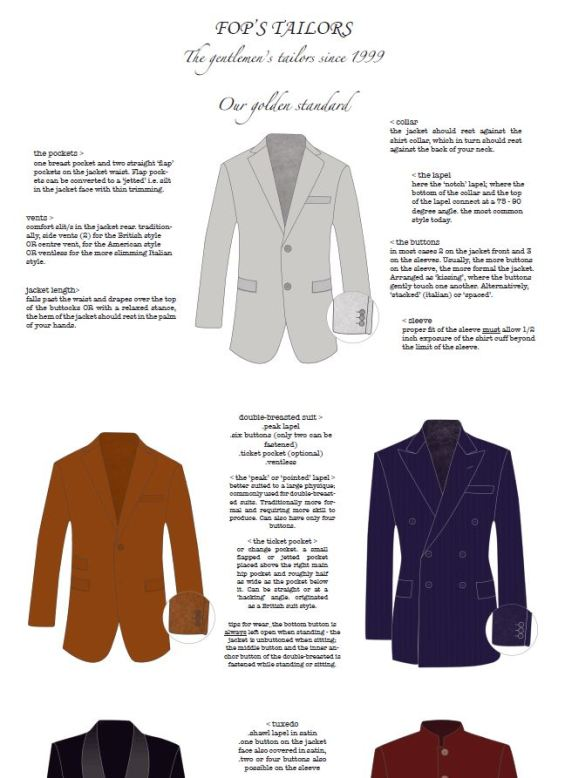 A guide to the standard suit and the variations possible by Fop's Tailors. I identified the need for, conceptualised, designed and produced this visual aid to facilitate the connection between clients' desires and what is possible by Fop's Tailors.